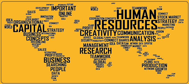 TenStickers. Wereldkaart muismat met namen . Wereldkaart met namen muismat ontwerp gemaakt op gele achtergrond met tekstinscripties voor zakelijke empowerment en doelverwezenlijkingen.