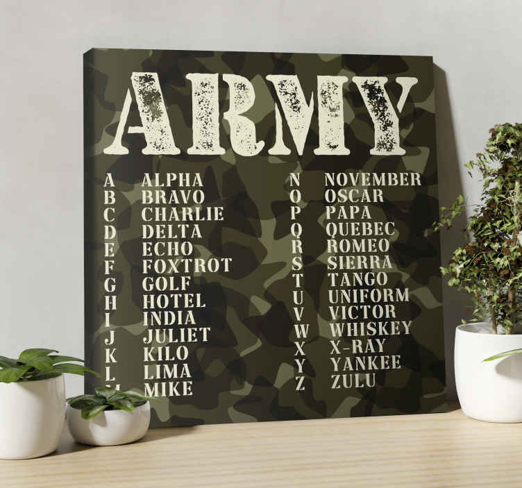 TenStickers. NATO phonetic alphabet Letter Canvas wall art. Great NATO phonetic alphabet Office wall prints ideal for people who work on airlines, police or army .at home this is the perfect canvas home decor