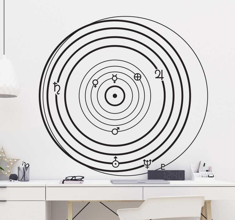 TenStickers. Muursticker zonnestelsel symbolen. Ruimte muursticker met een systematische voorstelling van de planeten van ons zonnestelsel en hun cirkelvormige banen.