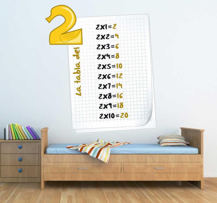 TenStickers. Adesivo bambini tabella delle moltiplicazioni 2. Decora la cameretta dei tuoi bimbi con questo pratico sticker e fa' che apprendano già da piccoli la tabellina del 2.