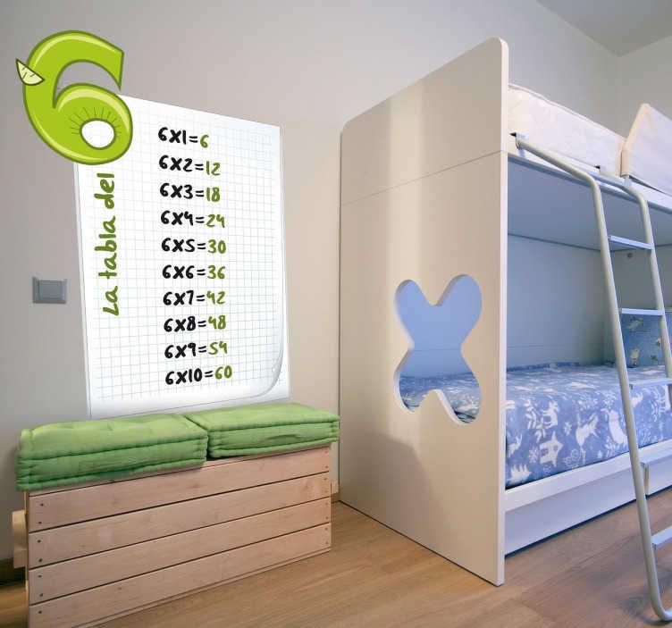 TenStickers. Adesivo bambini tabella delle moltiplicazioni 6. 6, 12, 18, 24,... Sticker decorativo che raffigura la tabellina del 6. Una decorazione educativa per la cameretta dei piccoli.