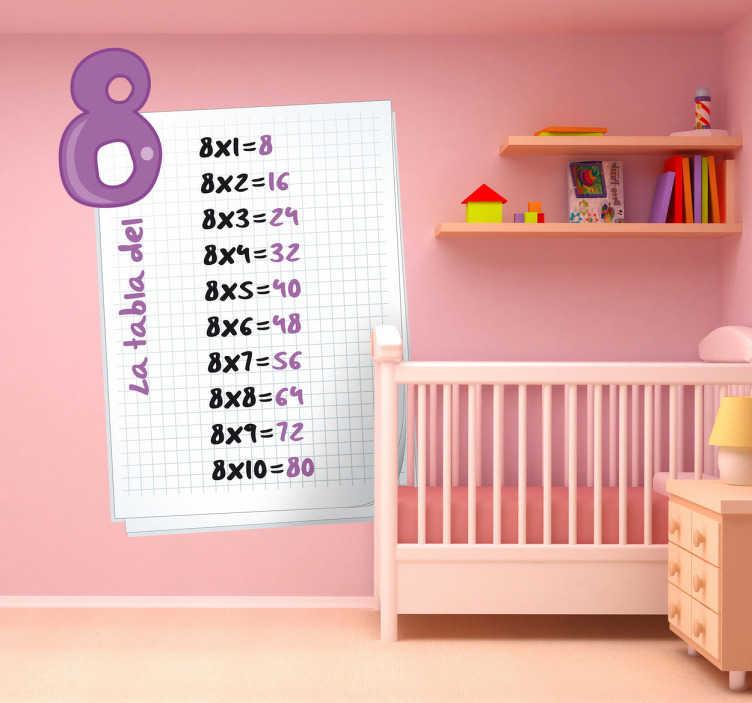 TenStickers. Adesivo bambini tabella delle moltiplicazioni 8. 8, 16, 24, 32,... Sticker decorativo che raffigura le moltiplicazioni dell'8. Una decorazione educativa per la cameretta dei bimbi.