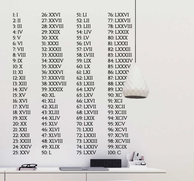 TenStickers. Roman numerals 1 to 100 educational wall stickers. Start learning and impress friends with this 1 to 100 Roman numerals guide wall decal.  choose from a range of  over 50 colors!