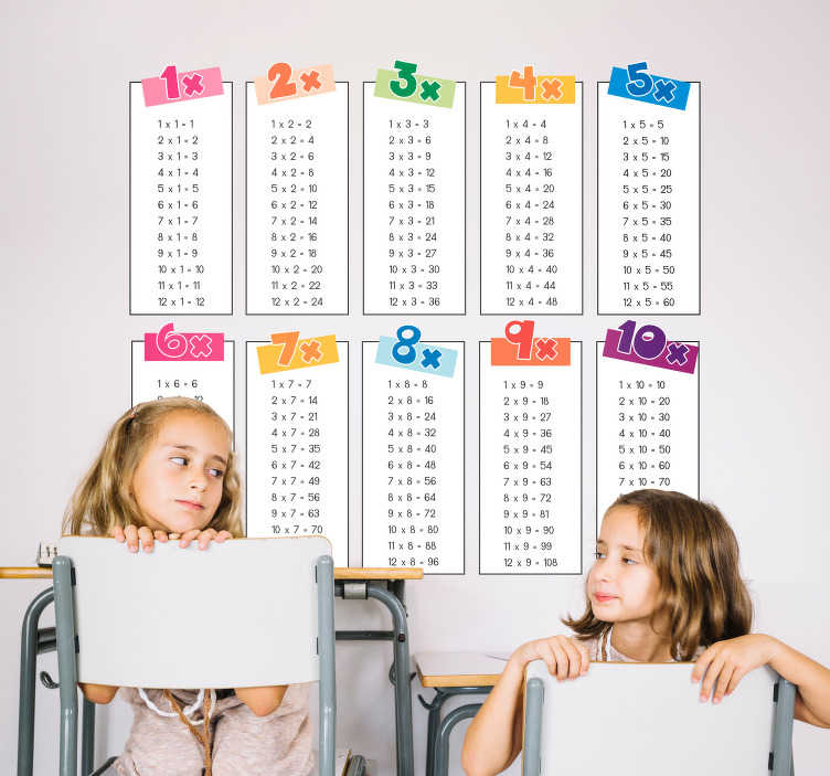 TenStickers. Times tables wall stickers for kids. Make learning your times tables fun and easy with this kids times tables wall sticker. Choose from a vast range of sizes today!
