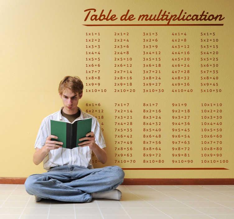 TenStickers. Adhésif autocollant table de multiplication. Adhésif table de multiplication de l'1 au 10. Idéal pour un apprentissage efficace. À placer sur un mur de la chambre des enfants. Titre en français.