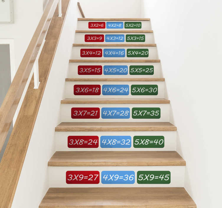 TenStickers. Educational math equations educational wall sticker. Educational vinyl sticker with the design of mathematical equations to decorate a staircase and make it a learning tool for kids. Easy to apply.