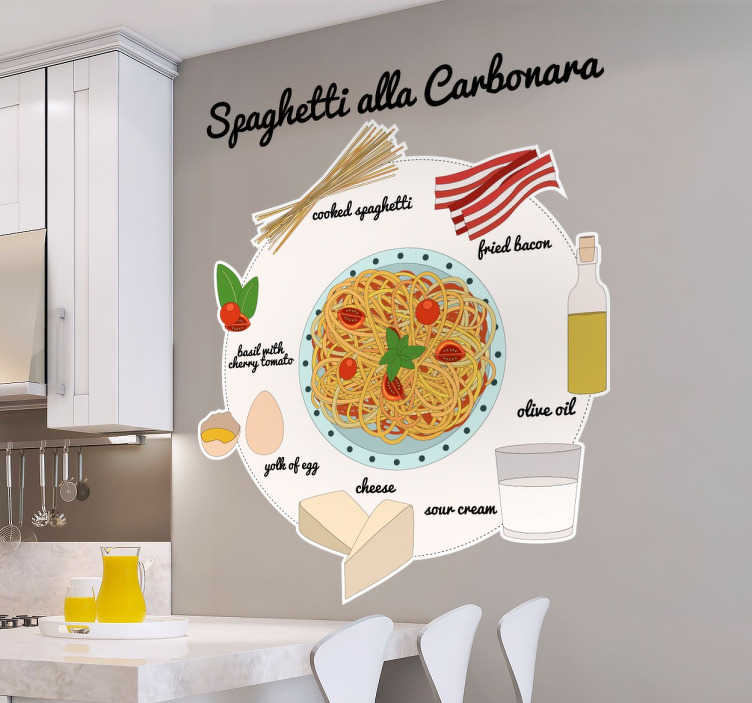 TenStickers. Naklejka dekoracyjna spaghetti. Naklejka dekoracyjna przedstawiająca makaronspaghetti, którą możesz ozdobić ściany w kuchni lub sprzęty AGD.