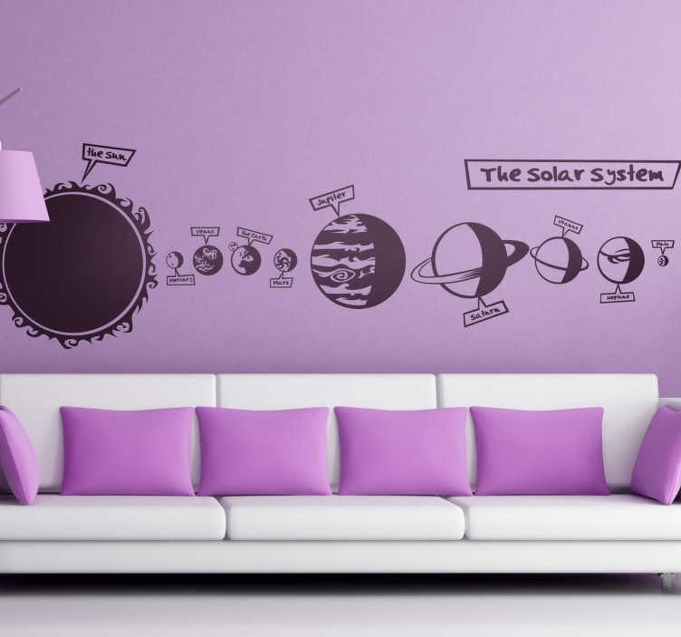 TenStickers. Kids Solar System Wall Sticker. Kids Wall Stickers - Original illustration the solar system including all nine planets marked and labelled.
