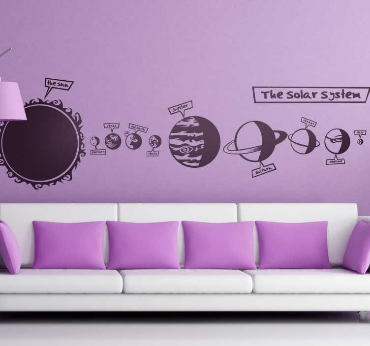 TenStickers. 아이 태양계 벽 스티커. 아이 벽 스티커-원래 그림 표시 및 레이블이있는 9 개의 행성을 포함한 태양계.