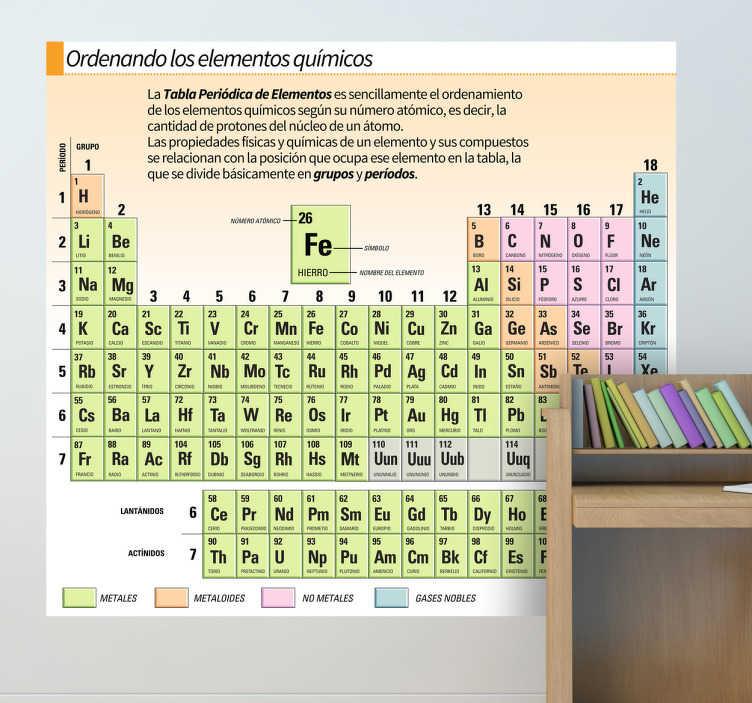 TenVinilo. Adhesivo decorativo tabla química. Vinilo ideal para el profesorado de una clase de ciencia con todos los elementos químicos.