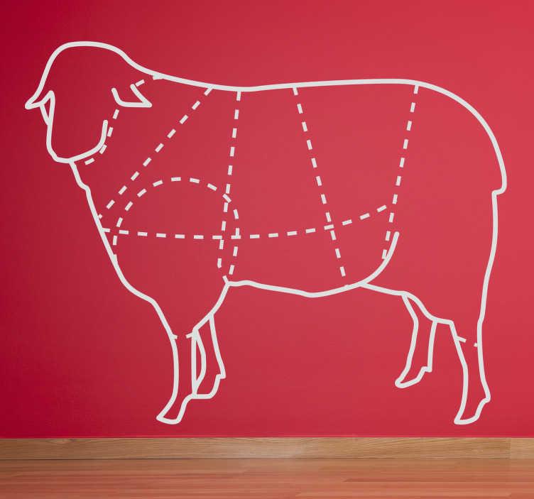 TenStickers. Muursticker delen schaap silhouet. Deze muursticker omtrent een ontwerp van een schaap waarven de verschillende delen van het lichaam zijn onderscheiden.
