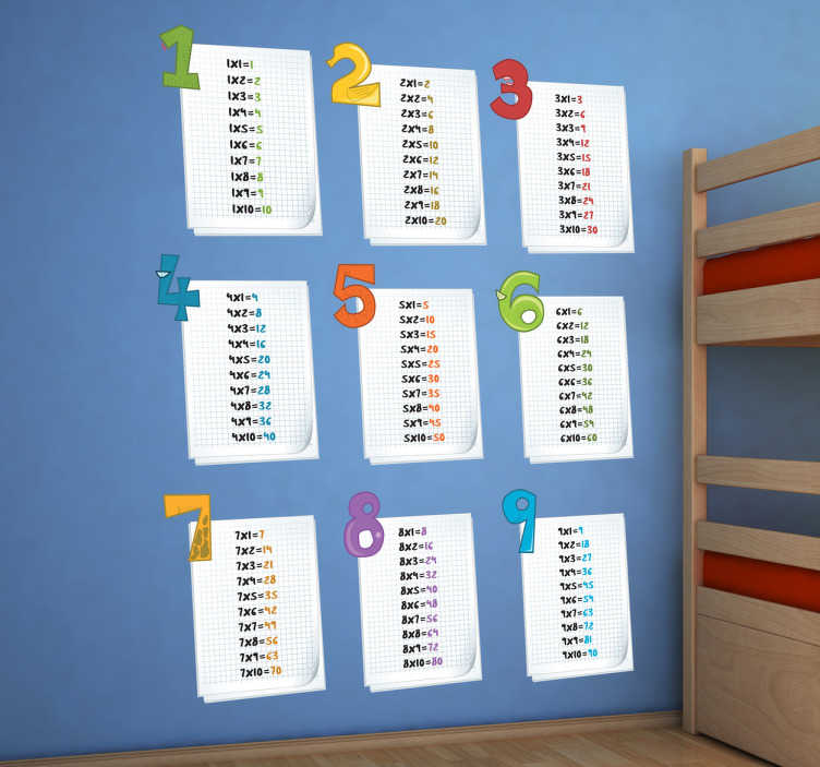 TenStickers. Fun Multiplication Table Kids Sticker. Collection of educational stickers for children with multiplication tables from 1 to 9. Decorate your children's room or classroom of a school with these attractive and colourful stickers. Learn and have fun at the same time with creative designs like these.