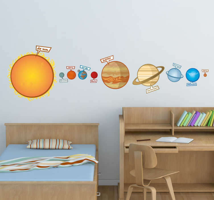 TenStickers. Sticker kinderen sterrenstelsel. Een leukemuurstickermet hierop iedere planeet van het sterrenstelsel inclusief Pluto afgebeeld!