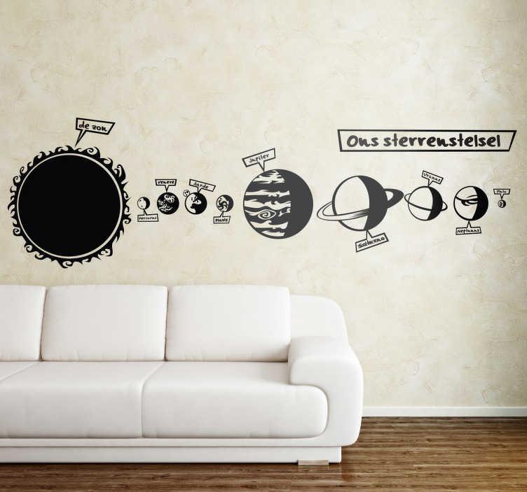 TenStickers. Sticker kinderen ons sterrenstelsel. Een leuke muursticker van ons sterrenstelsel met hierbij alle planeten en de namen. Op deze wanddecoratie vindt u ons zonnestelsel terug.