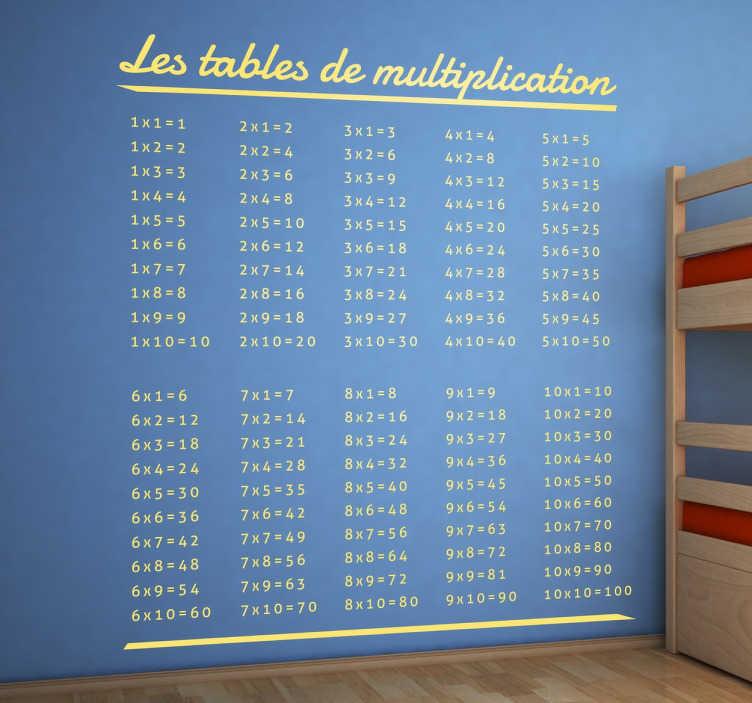 TenStickers. Sticker enfant tables de multiplication. Votre enfant est en plein apprentissage des tables de multiplication ? Alliez décoration et aspect ludique avec cet original sticker.