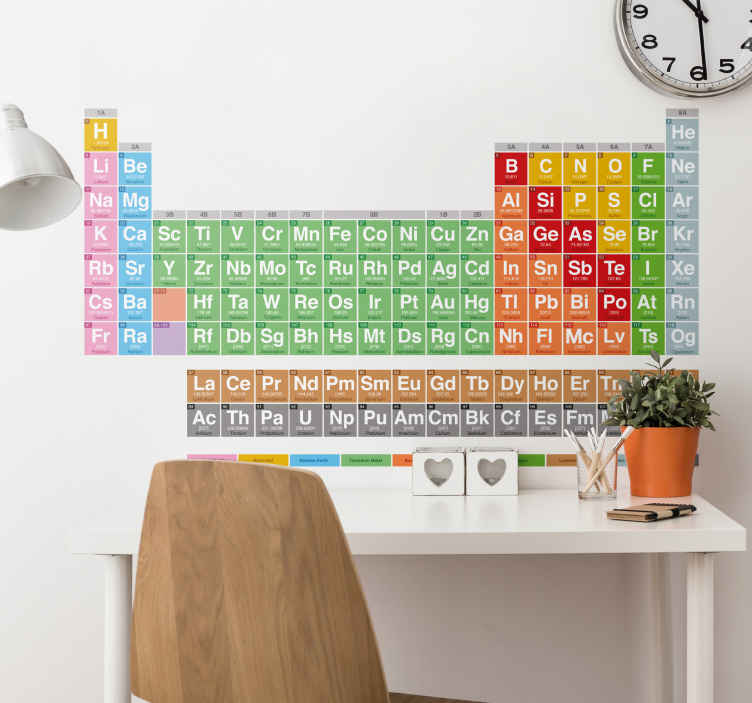 TenStickers. Periodic Table Wall Sticker. A colourful sticker showing all the elements in the periodic table. Perfect for science classrooms or for your bedroom if you love chemistry.