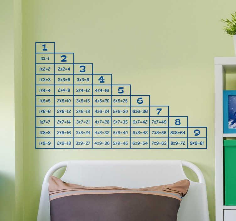 TenStickers. Autocolante decorativo tabuada. Vinil decorativo original de uma recriação da tabela de multiplicação, ideal para escolas primárias, salas de estudo. Adesivo de parede da tabuada.