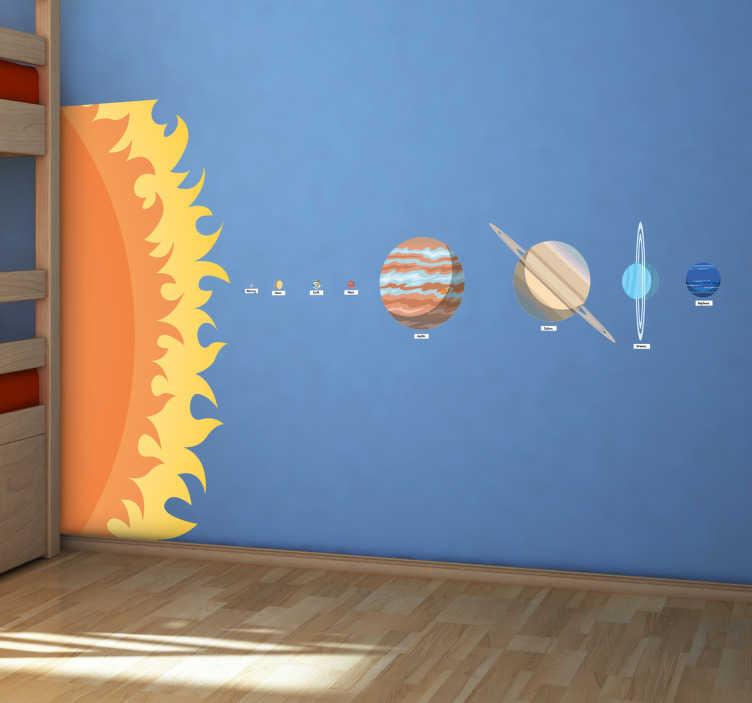 TenStickers. Vinil decorativo sistema solar. Vinil decorativo com a representação do sistema solar feito à escala, para ter em salas de aula, centros de estudo ou até mesmo em casa.