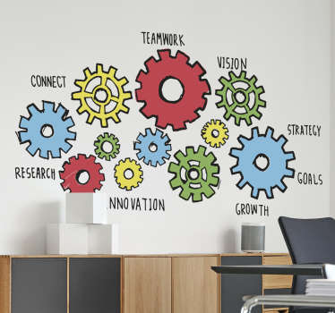"If you're looking to inspire your workers then this office wall sticker is the perfect piece of motivation! Featuring the design of various cogs all working in motion alongside words such as ""strategy"", ""research"", ""growth"", ""teamwork"" and ""connect""."