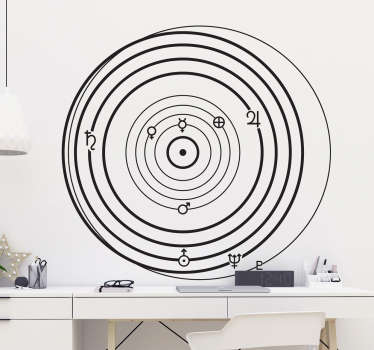 Science wall sticker of the solar system to be able to teach your children or your students, so they are more interested in science.