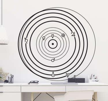 Adesivo decorativo orbite del sistema solare