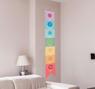 Chakra Symbol Chart Living Room Wall Decor