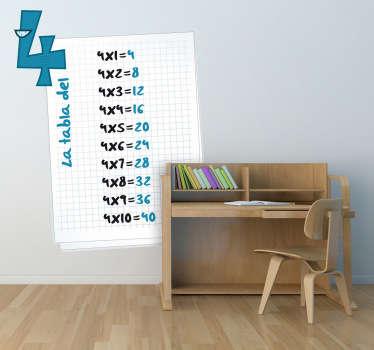 Decora la cameretta dei tuoi bimbi con questo pratico sticker e fa' che apprendano già da piccoli le moltiplicazioni del 4.