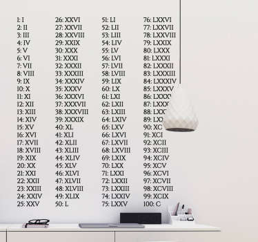 Start learning and impress friends with this 1 to 100 Roman numerals guide wall decal.  choose from a range of  over 50 colors!