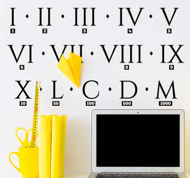 Roman numerals guide educational wall sticker