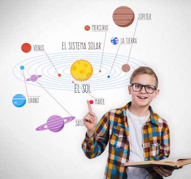 Vinilo decorativo educativo para adolescentes y niños con el diseño del Sistema Solar que gira alrededor del sol. Elíjalo el tamaño que necesite