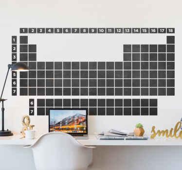 Periodic table chalkboard Wall Sticker