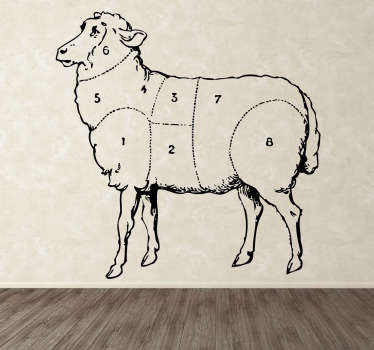 Sheep Body Parts Wall Sticker