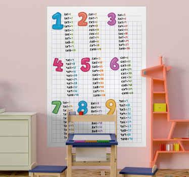 1から9までの九九のデザインがかわいい色の子供用教育ステッカー。製品は家庭や学校に最適です。