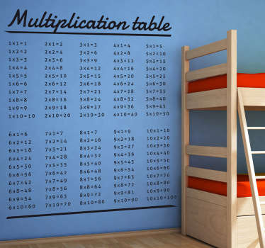 Kids Wall Stickers - A multiplication table which will ease the process of learning the time tables for kids.