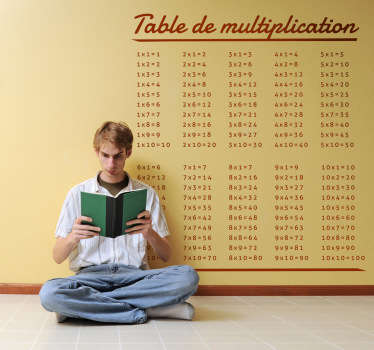 Adhésif autocollant table de multiplication