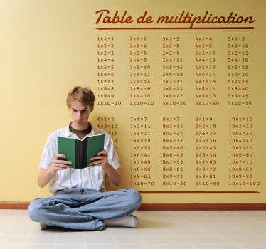 Adhésif autocollant table de multiplication
