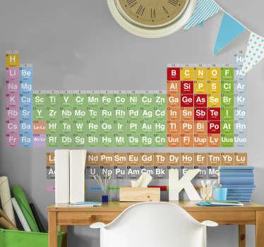Vinilo decorativo original infantil con la tabla periódica en catalán con el que tus hijos disfrutarán de una decoración educativa y exclusiva.