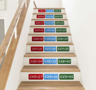 Educational vinyl sticker with the design of mathematical equations to decorate a staircase and make it a learning tool for kids. Easy to apply.