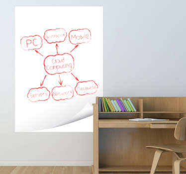 Sticker whiteboard viltstiftbord
