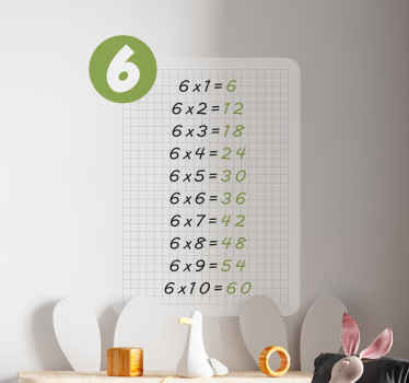 Looking for a education decal to decorate your little one's space. Here we got you the unit multiplication table  teacher stickers. Easy to apply.