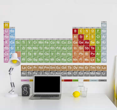 Periodic Table Science Wall Sticker