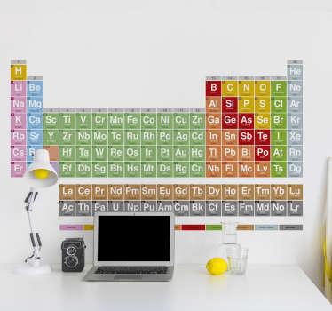 Autocolante decorativo com a tabela periódica.