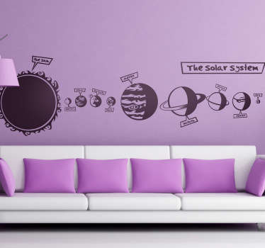 Kids Wall Stickers - Original illustration the solar system including all nine planets marked and labelled.