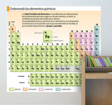 Adhesivo decorativo tabla química