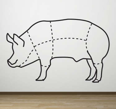 Wall Stickers - An outline diagram that marks the parts of a pig. Great for business such as a butchers or a restaurant.
