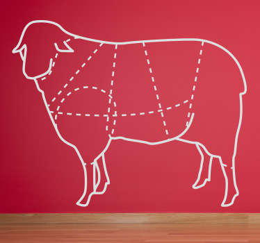 Wall Stickers - An outline diagram that marks the parts of a sheep. Great for business such as a butchers or a restaurant.