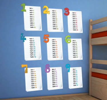 Collection of educational stickers for children with multiplication tables from 1 to 9. Decorate your children's room or classroom of a school with these attractive and colourful stickers. Learn and have fun at the same time with creative designs like these.