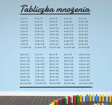 Naklejka dla dzieci tabliczka mnożenia