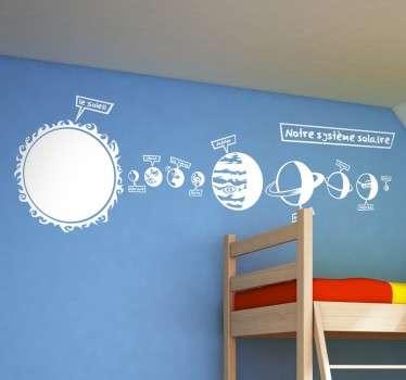Sticker enfant système solaire
