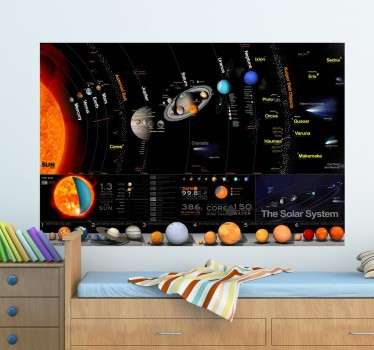 Spectacular educational wall sticker showing the planets of our solar system with lots of details. If your kids like science, in particular astronomy, then this photo mural vinyl is perfect for them. With various detailed illustrations and lots of technical information.